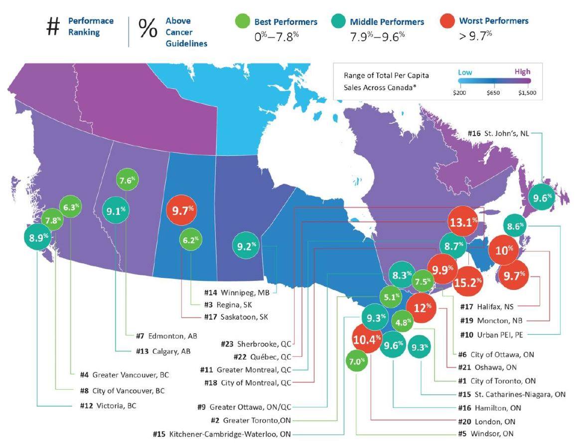 Key Statistics Alcohol Consumption In Canada S Largest Cities